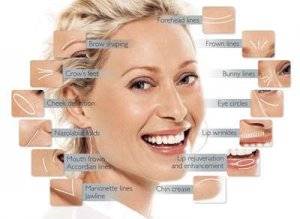 Free skincare beauty clinic services Sydney #1 shop salon