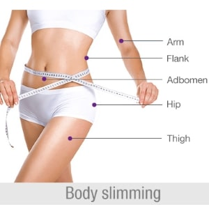 Non surgical 3D HIFU skin tightening fat removal treatment Sydney