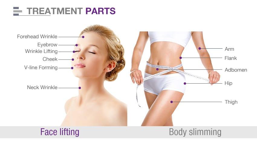 3D HIFU specials savings fat removal skin tightening Sydney