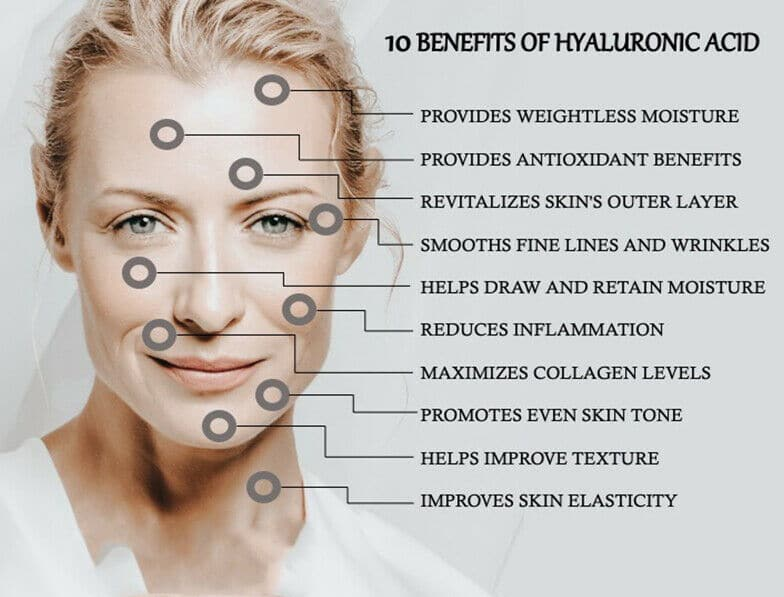 Hyaluronic acid plus hydrating serum #1 pure best anti aging