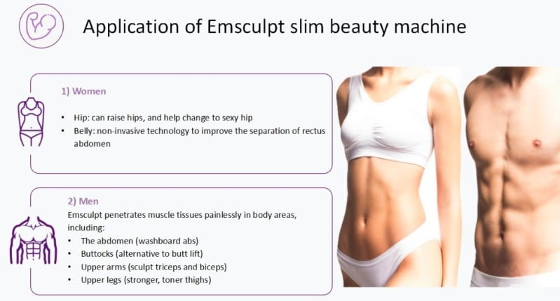 EMS electro muscle stimulation for great abs Sydney