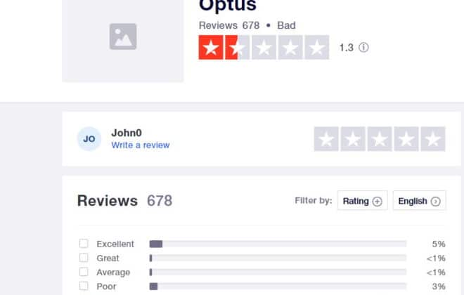 Can't ring us on Telstra or Vodaphone? Blame Optus #1 worst
